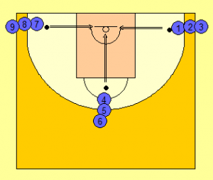 3-way-shooting