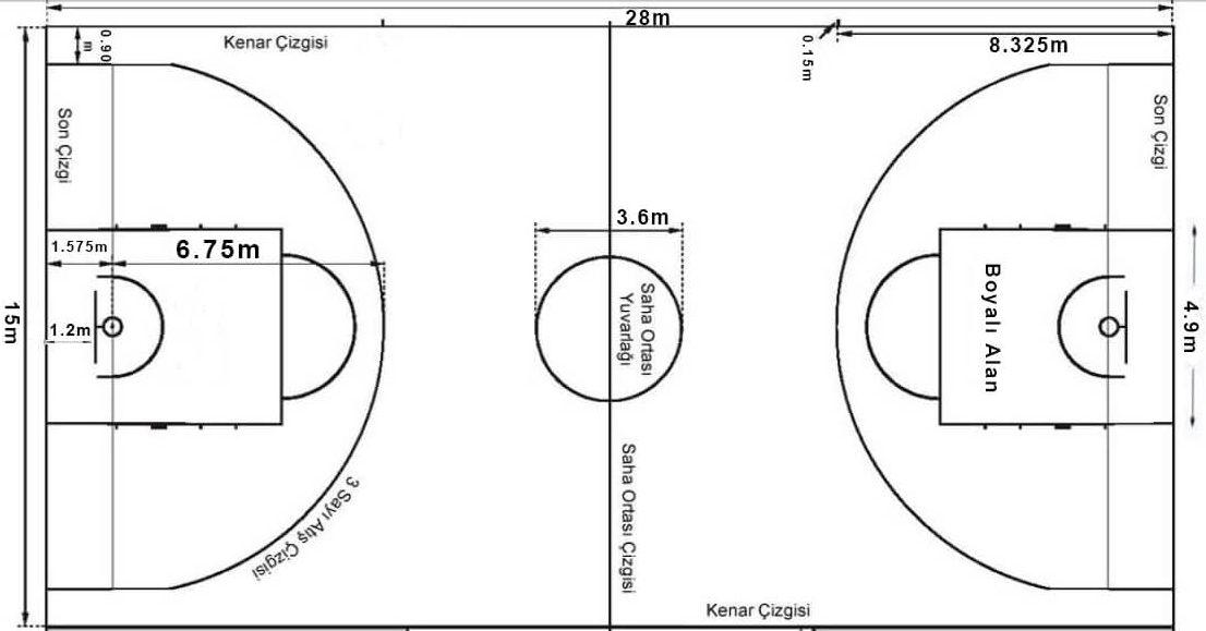 basketbol kuralları ile ilgili videolar